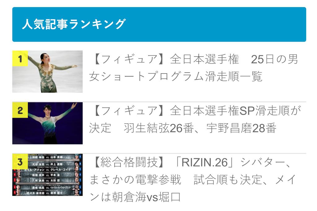 【先週のランキング】羽生結弦、3連覇ならず! 全日本フィギュアとRIZINの一騎打ち 画像