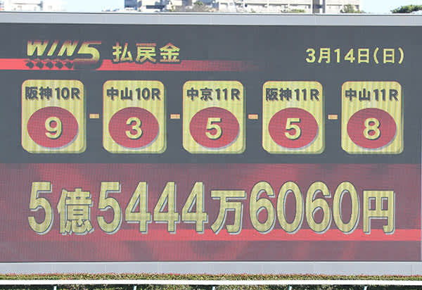 【JRA】WIN5で史上最高配当! 100円が5億5444万6060円に 画像